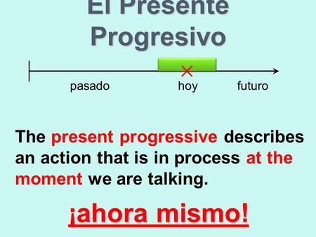 El Presente Progresivo hoypasadofuturo The present progressive describes an action that is in process at the moment we are talking. ¡ahora mismo!