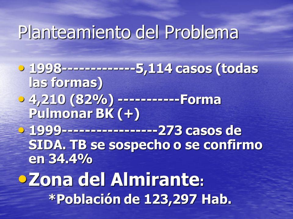Villa Liberación: Aprox.12,000 hab; Villa Liberación: Aprox.