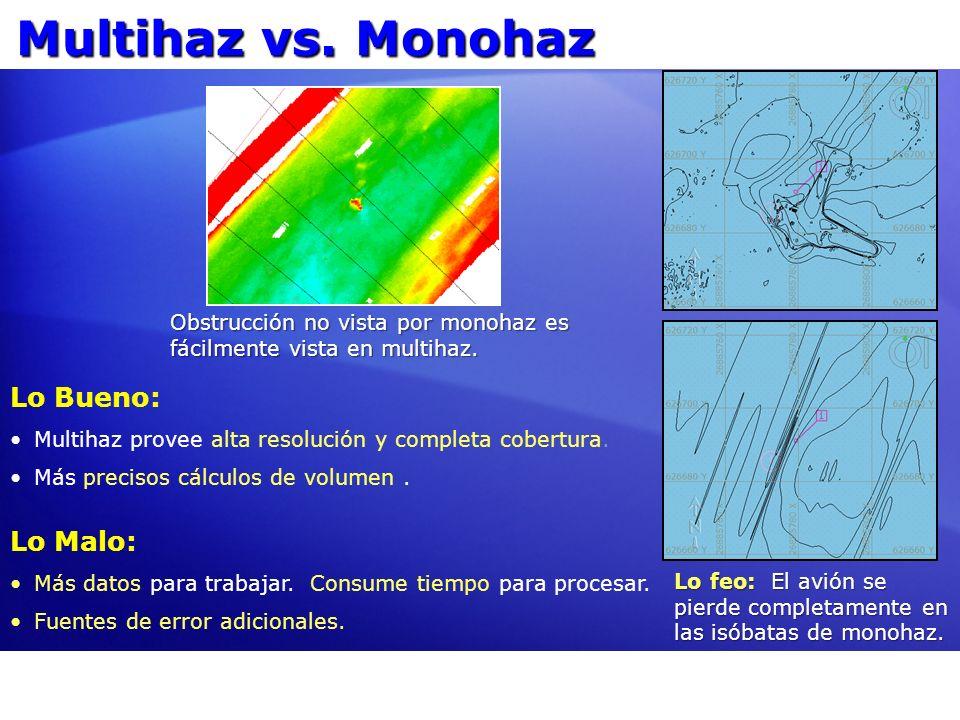Tipos de sonar Multihaz Sistemas Formadores de Haz: Forma haces usando una disposición de elementos de transducer.Forma haces usando una disposición de elementos de transducer.