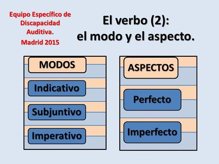 El verbo (2): el modo y el aspecto. Equipo Específico de Discapacidad Auditiva. Madrid 2015 MODOS Indicativo Subjuntivo Imperativo ASPECTOS Perfecto Imperfecto.