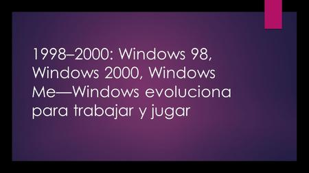 1998–2000: Windows 98, Windows 2000, Windows Me—Windows evoluciona para trabajar y jugar.