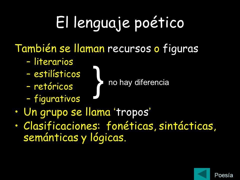 Clases de recursos Tropos (si cambian un nombre por otro) Son de 4 clases: –Fonéticas (sonidos) –Sintácticas (orden de palabras) –Semánticas (tropos = cambio del nombre de una cosa por el nombre de otra ) –Lógicas (de pensamiento)