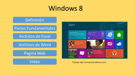 Windows 8 Definición Partes Fundamentales Archivos de Excel