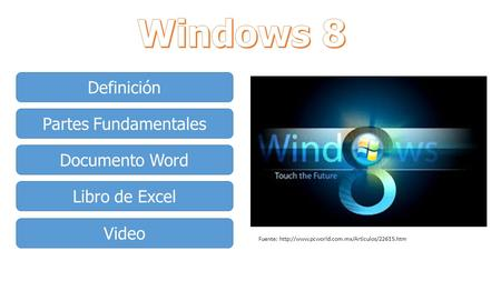 Windows 8 Definición Partes Fundamentales Documento Word