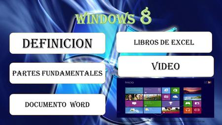 DEFINICION PARTES FUNDAMENTALES DOCUMENTO WORD LIBROS DE EXCEL VIDEO