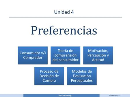 Preferencias Unidad 4 Bosch & Young Preferencias