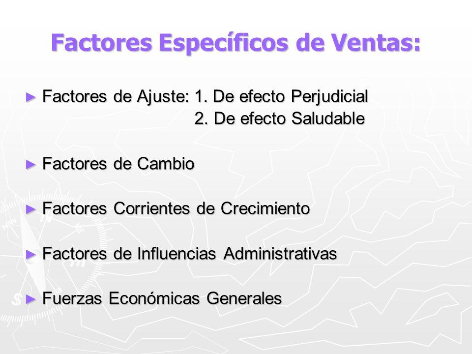 Factores de Ajuste: Factores de Ajuste: 1.