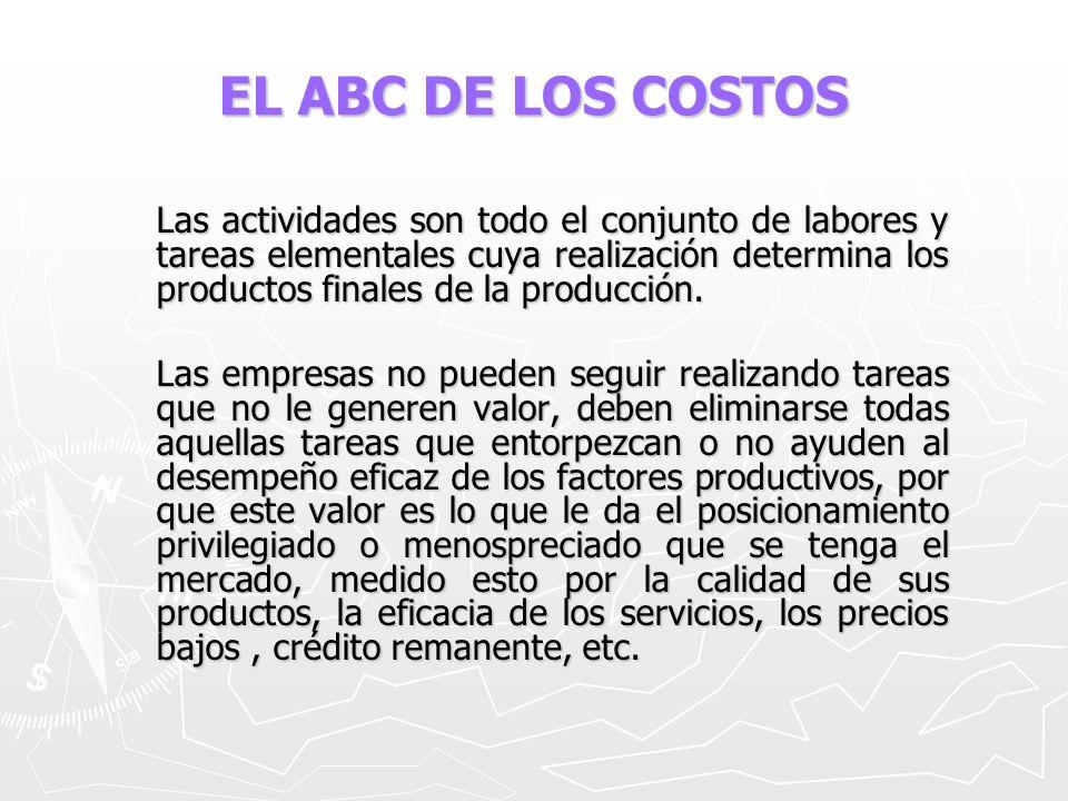 Fases para implementar el ABC Los procesos se definen como Toda la organización racional de instalaciones, maquinaria, mano de obra, materia prima, energía y procedimientos para conseguir el resultado final .
