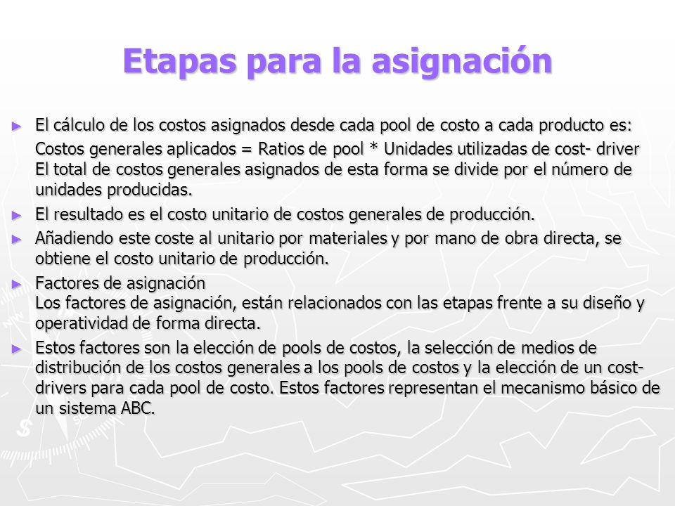 Generalidades Finalidad del modelo ABC: Finalidad del modelo ABC: Producir información útil para establecer el costo por producto.