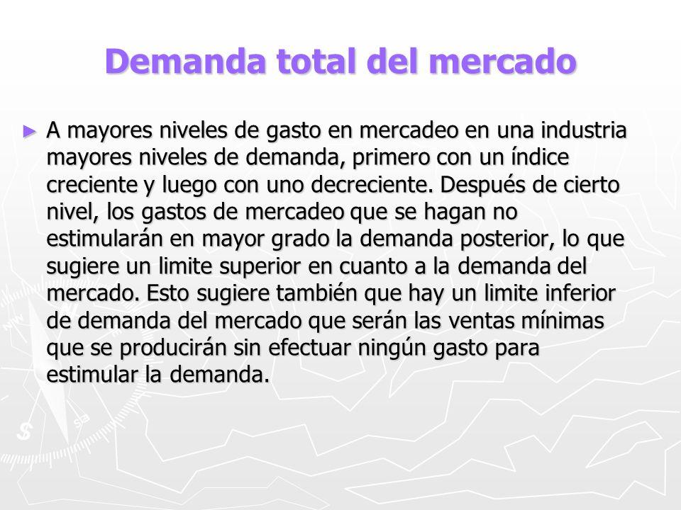 Demanda total del mercado Pronóstico del mercado Pronóstico del mercado Es la demanda de mercado que corresponde a un determinado nivel de gasto en mercadeo en la industria.