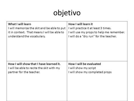 Objetivo What I will learn I will memorize the skit and be able to put it in context. That means I will be able to understand the vocabulary. How I will.