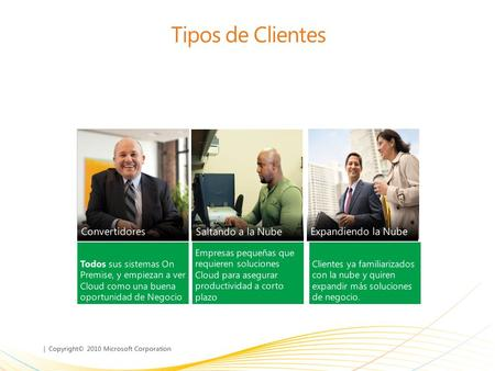 | Copyright© 2010 Microsoft Corporation Tipos de Clientes.