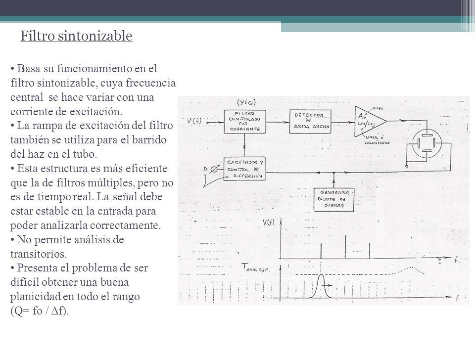 Analizador de espectro de barrido (Heterodino) Para evitar los problemas de un filtro sintonizable, se utiliza el principio heterodino.