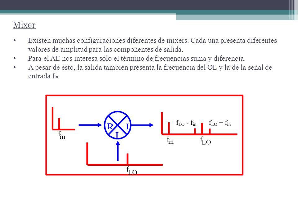 El principio de funcionamiento de este tipo de analizador es muy similar a un receptor de radio.