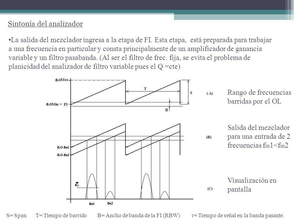 Conversiones múltiples Algunos AE tienen filtros de FI tan angostos como 1KHz, 10Hz y hasta 1Hz.