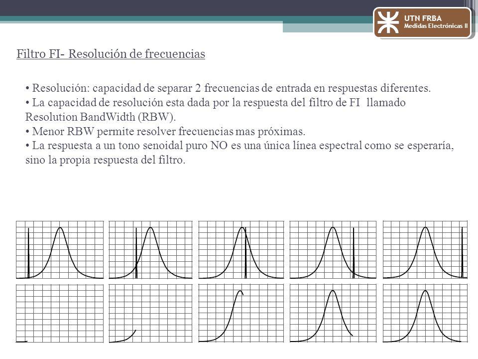 Resolución RBW muy pequeños implican tiempos de barrido mas lentos, impuestos por el rise time del filtro pasabanda.