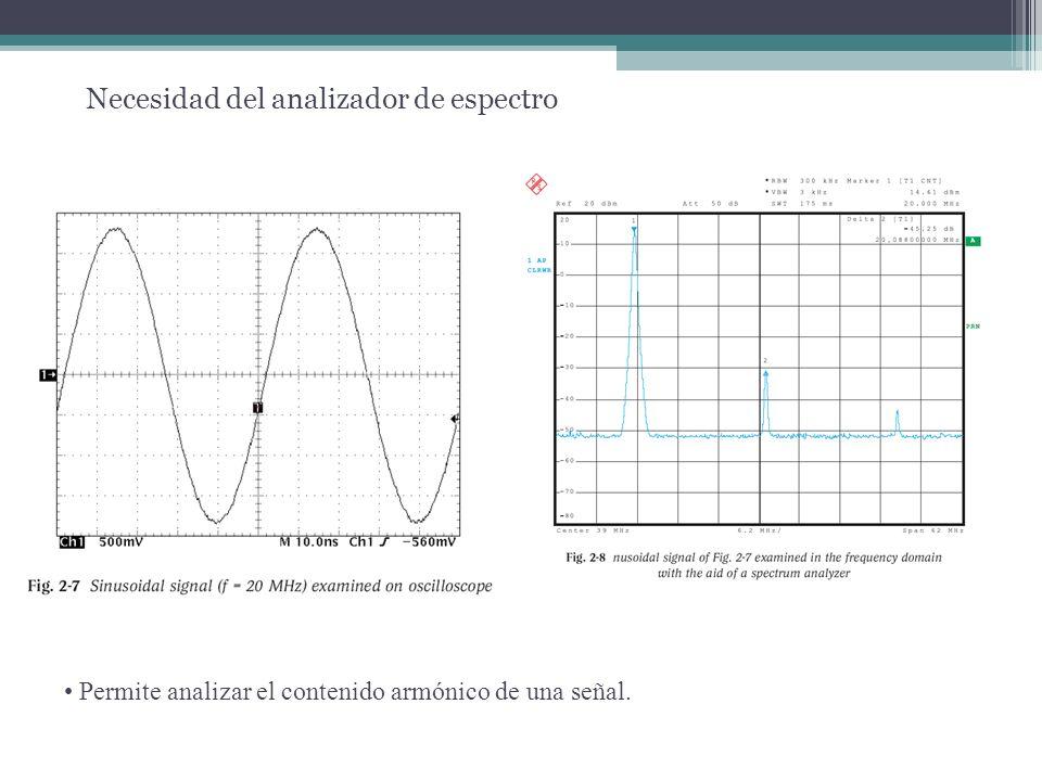Necesidad del analizador de espectro Rhode Schwarz Obtención de información útil de señales no periódicas.