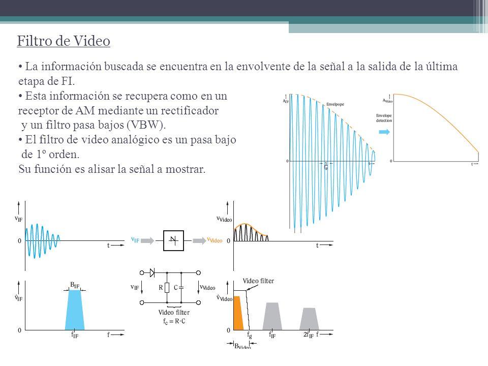 Filtro de Video El ancho de banda del filtro de video (VBW) está ligado al RBW y generalmente se ajusta en forma automática.