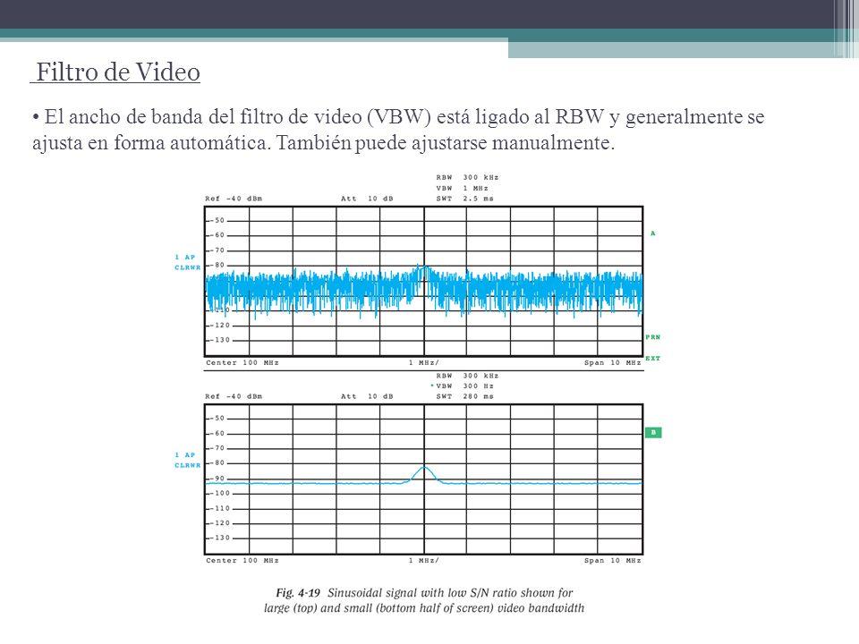 Detectores Los AE modernos usan pantallas LCD para presentar la información.