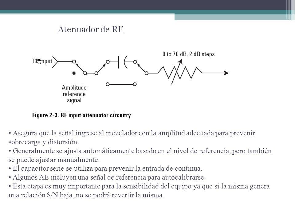 Nivel de referencia y atenuación El rango de señales a medir está limitado por el ruido inherente y el máximo nivel de señal admisible.
