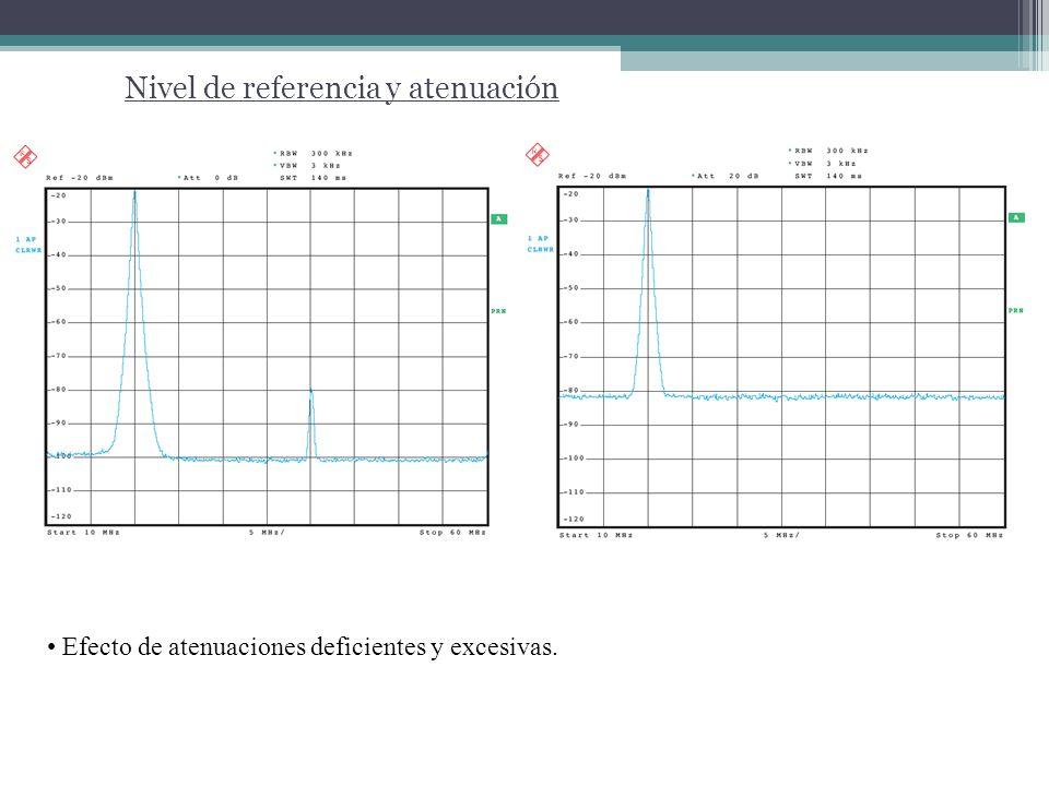 Nivel de referencia y atenuación Indicación obtenible con nivel en el mixer óptimo.