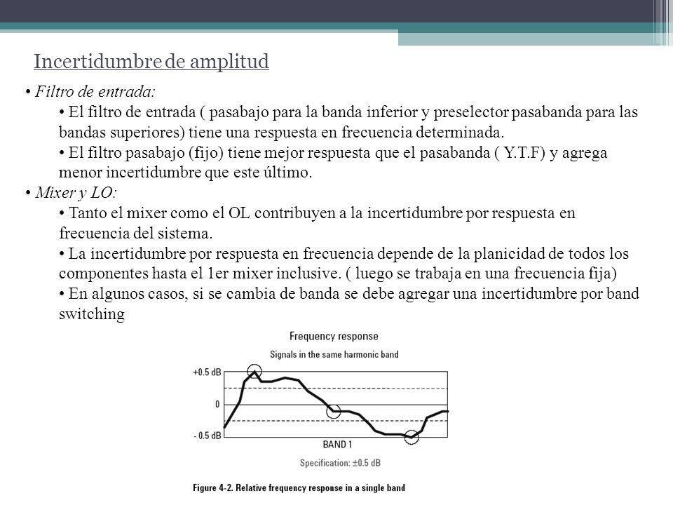 Incertidumbre de amplitud Ganancia/Atenuación de IF (Ref LVL accuracy): La etapa de FI amplifica/atenúa para compensar la perdida de conversión y la atenuación de RF.