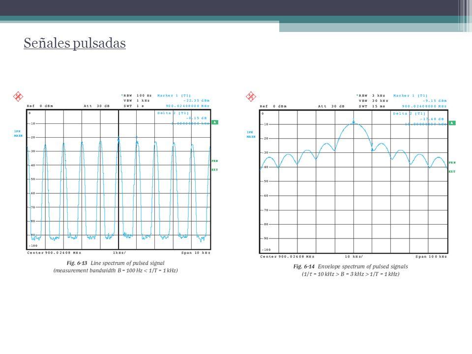 En el espectro de líneas, la cantidad de líneas no depende del RBW.