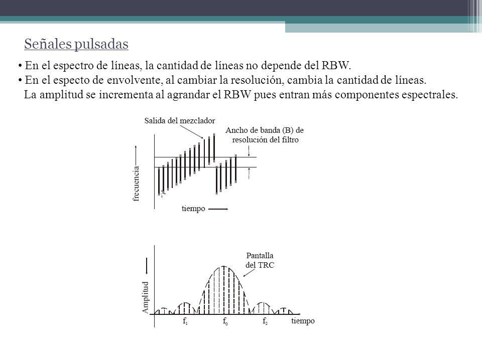 Señales pulsadas La amplitud medida de las señales pulsadas sufre una reducción de su valor.