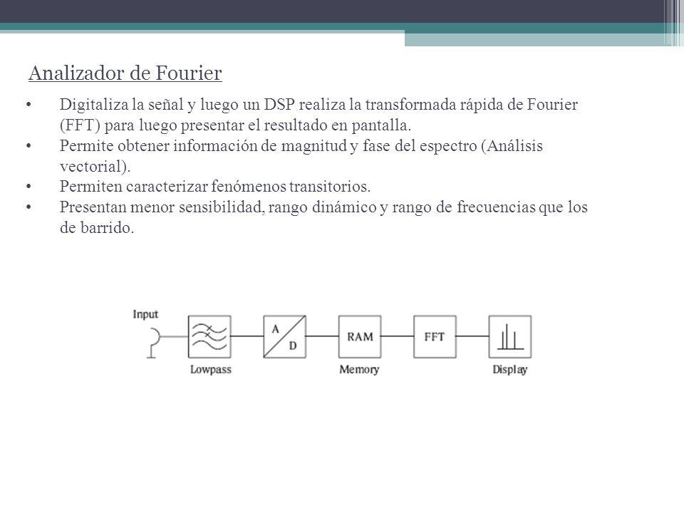 De filtros múltiples Consta de una serie de filtros en paralelo, con frecuencias centrales y ancho de banda ajustados para cubrir todo el rango de frecuencias de entrada del instrumento.