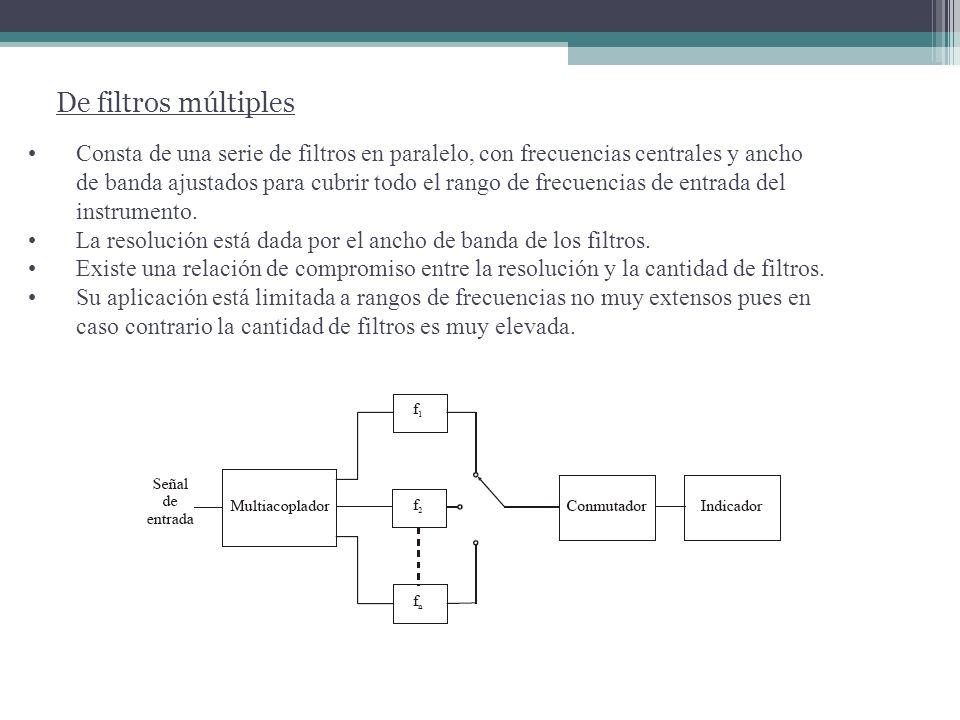 Filtro sintonizable Basa su funcionamiento en el filtro sintonizable, cuya frecuencia central se hace variar con una corriente de excitación.