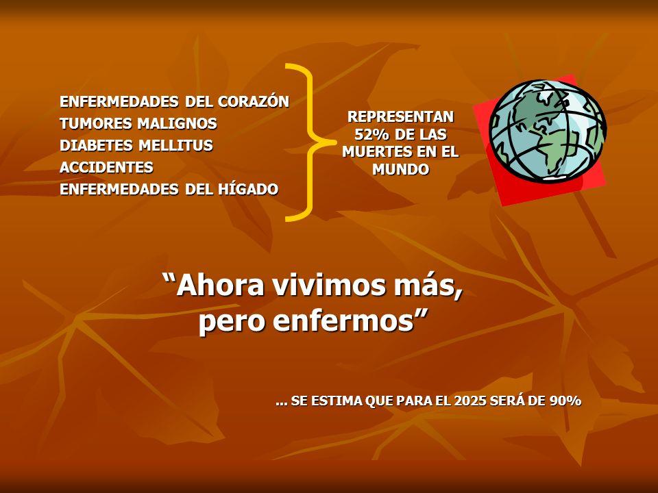 En México…. En México…. FUENTE: FUNDACIÓN MEXICANA PARA LA SALUD: 10356 ENTREVISTAS