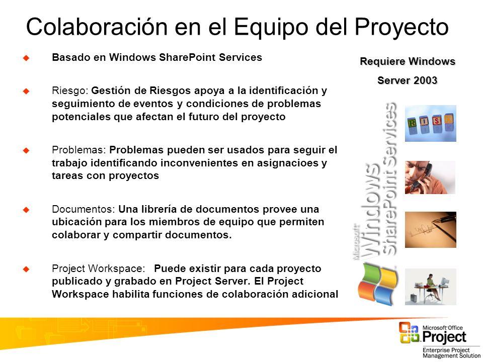 Apoyar a la administración del trabajo y de las personas entendiendo el pasado, controlando el presente, y mejorando el futuro Microsoft Office Project 2003 Visión EPM EPM: Solución de Microsoft Office para obtener visibilidad, información y control de los proyectos