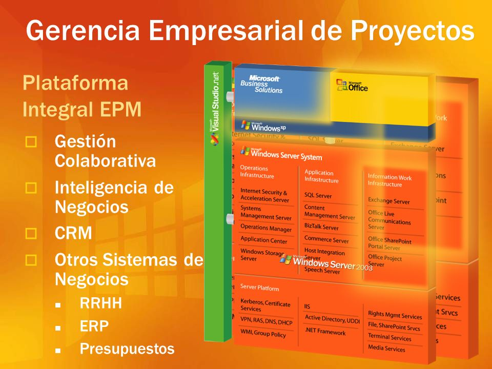 Mayor Información Información General: Información General: http://www.microsoft.com/office/project/prodinfo/epm/def ault.mspx Componentes: Componentes: http://www.microsoft.com/Office/project/prodinfo/EPM/co mponents.mspx Requerimientos del Sistema Requerimientos del Sistema http://www.microsoft.com/office/project/prodinfo/serverreq.mspx Caso Banesco Caso Banesco http://www.microsoft.com/resources/casestudies/CaseStud y.asp?CaseStudyID=16283