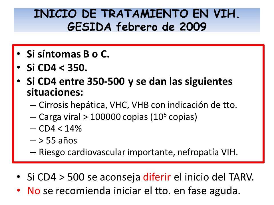 Carga viral > 1000 copias TTO en EMBARAZADA.