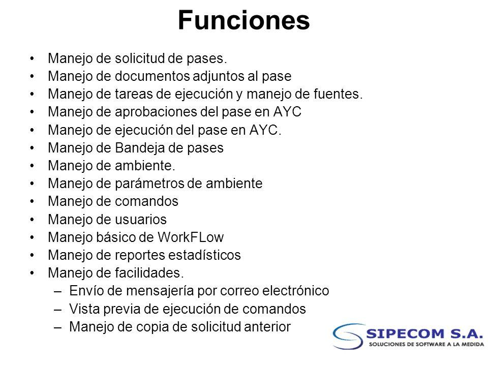 Proceso Sistema Pases CREAR SOLICITUDES CONSULTA MODIFICACION ANULACION CONSULTA AYC ADJUNTA DOCUMENTO APROBACION ENVIO LIDER vss APRUEBA o NIEGA AYC Distribución de Fuentes CONSULTA EJECUTORES SQL SYBASE Copia servidor UNIX RUTEO vss Emergente