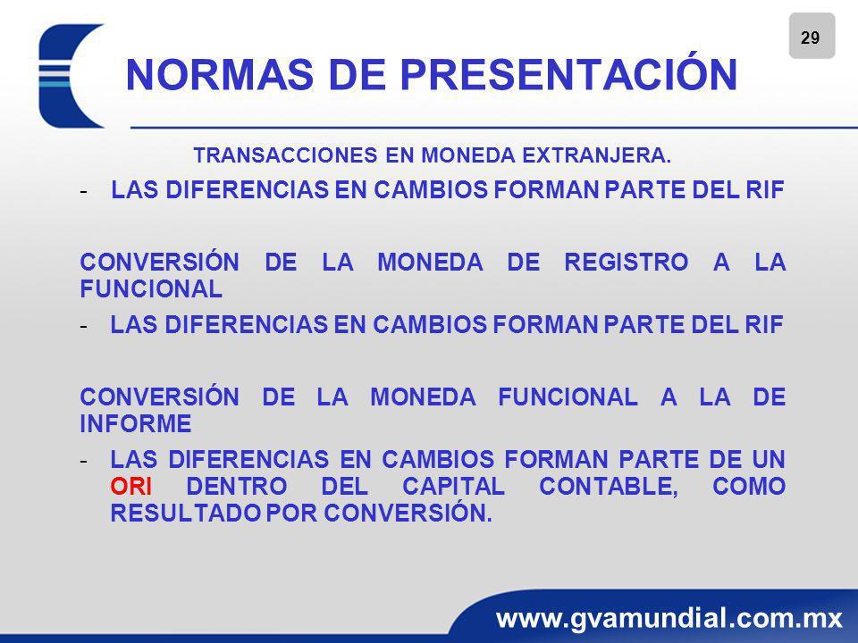 30 www.gvamundial.com.mx Por su participación y atención: !Gracias!