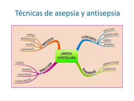 Asepsia y antisepsia ppt descargar for Tecnicas de representacion arquitectonica pdf