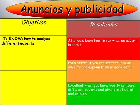 Objetivos KNOW: how to analyse different advertsTo KNOW: how to analyse different adverts Resultados All should know how to say what an advert is about.