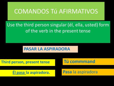 COMANDOS Tú AFIRMATIVOS Use the third person singular (él, ella, usted) form of the verb in the present tense Third person, present tense Tú commmand Él.