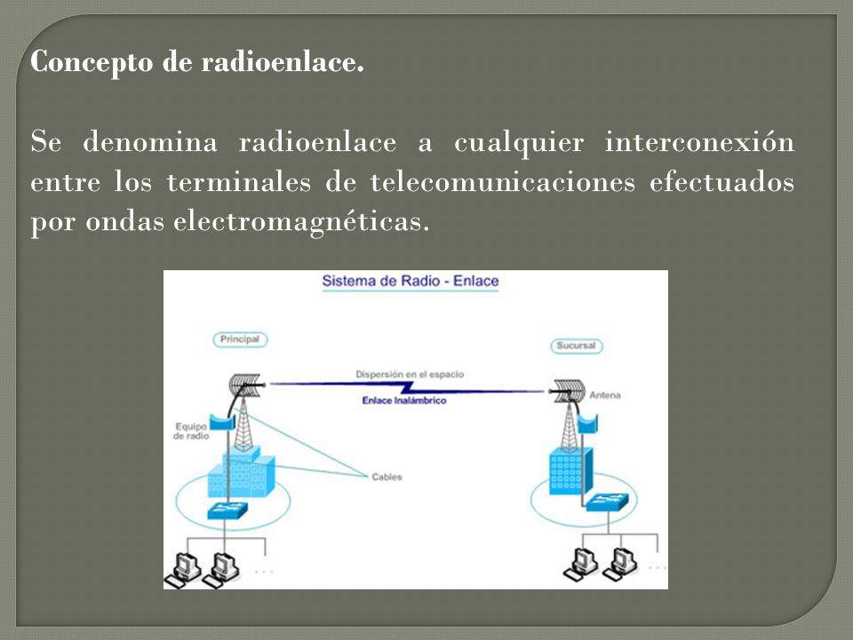 Potencia de Transmisión (Tx).La potencia de transmisión es la potencia de salida del radio.