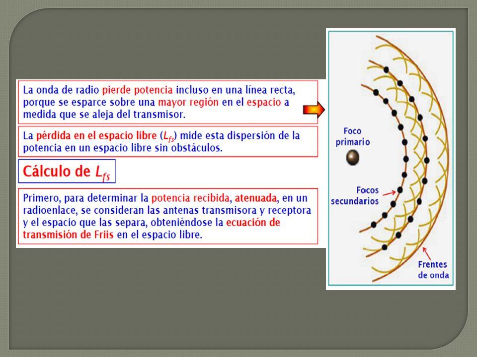 PEA(dB) = 20log10(d) + 20log10(f) + K d = distancia.