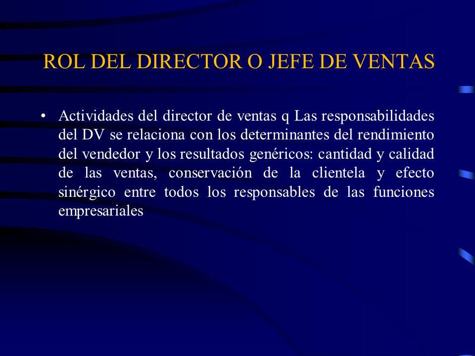 ROL DEL DIRECTOR O JEFE DE VENTAS Principales Competencias NIVELES GERENCIALES Es la habilidad de persuadir, convencer o influir en los demás.