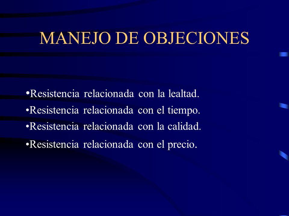 CIERRE DE LA VENTA Obtención del pedido por parte del cliente, cerrar la venta; la aceptación de la compra por parte del cliente.