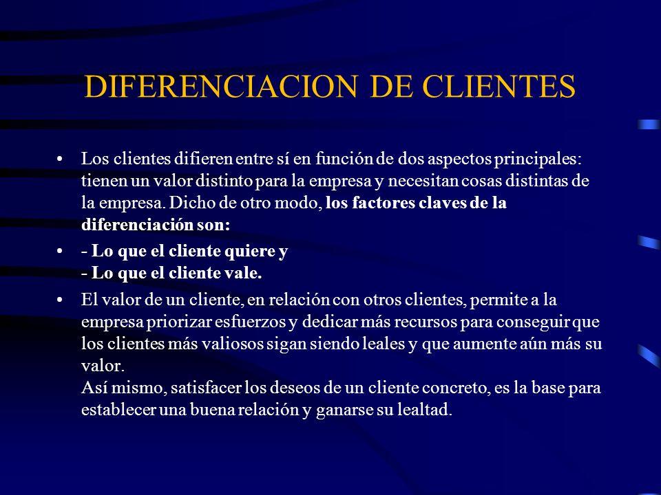 DIFERENCIACION DE CLIENTES Por lo tanto, el proceso de diferenciación de los clientes debería contar con dos fases, siguiendo este orden: 1.