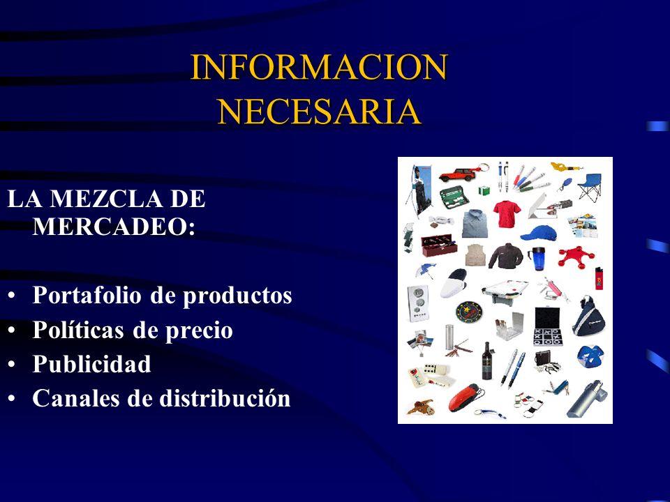 DE / EMPRESA: Merchandising Servicio al cliente Grado de satisfacción de los clientes Posicionamiento Misión, Visión INFORMACION NECESARIA