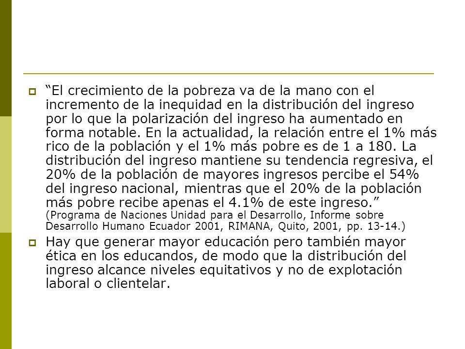 FES – ILDIS (2008): Análisis de Coyuntura Económica.