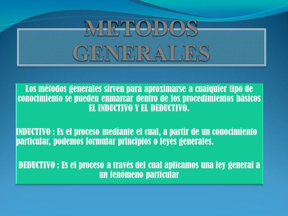 Los métodos generales sirven para aproximarse a cualquier tipo de conocimiento se pueden enmarcar dentro de los procedimientos básicos EL INDUCTIVO Y EL DEDUCTIVO.