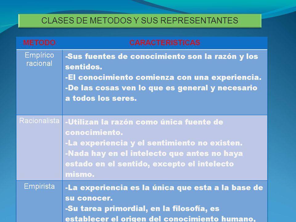 CLASES DE METODOS Y SUS REPRESENTANTES