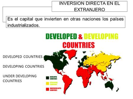 INVERSION DIRECTA EN EL EXTRANJERO Es el capital que invierten en otras naciones los países industrializados. DEVELOPED COUNTRIES DEVELOPING COUNTRIES.