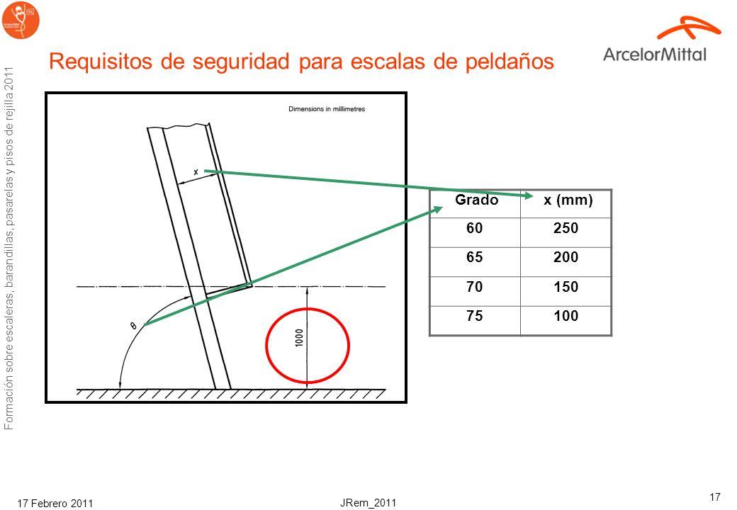 JRem_2011 Formación sobre escaleras, barandillas, pasarelas y pisos de rejilla 2011 17 Febrero 2011 17 Requisitos de seguridad para escalas de peldaños Grado x (mm) 60250 65200 70150 75100